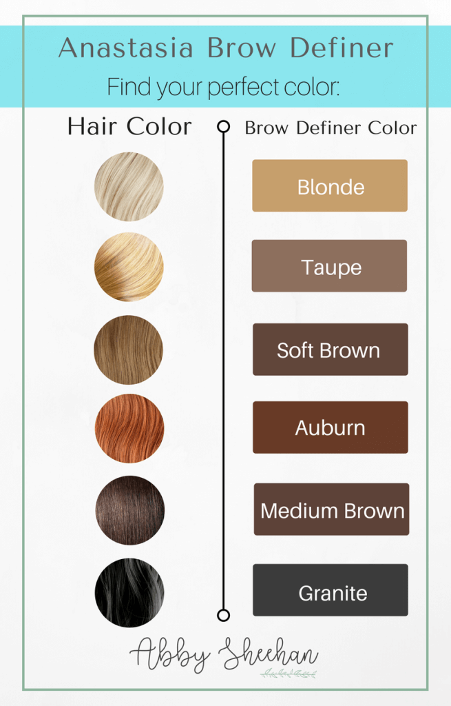 anastasia brow definer color guide